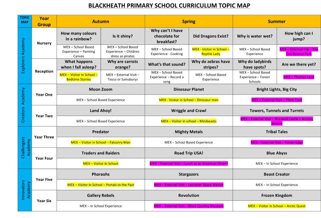 Microsoft Word - Curriculum Topics Overview 2017-18.docx